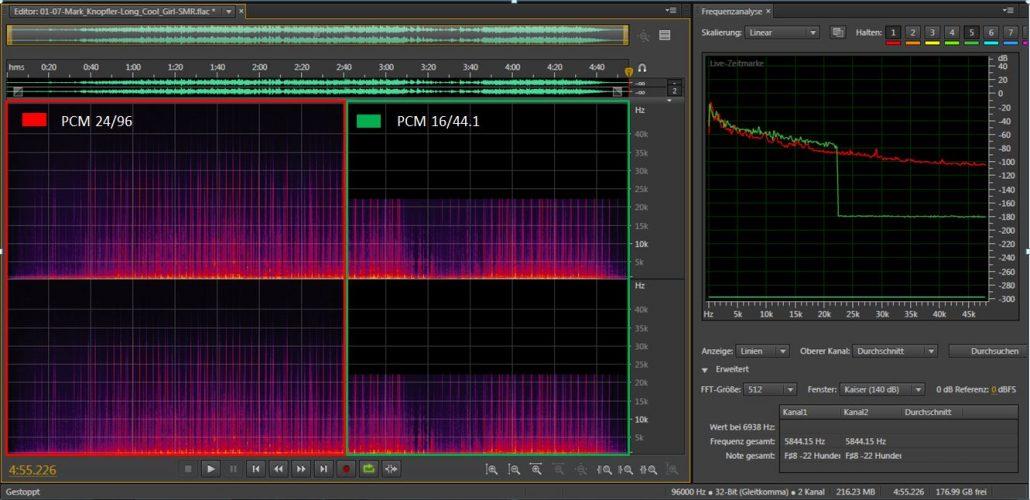 tracker-mix-grafik