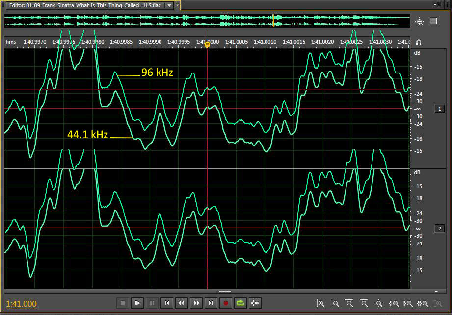 a-vergelich-44-96-waveform
