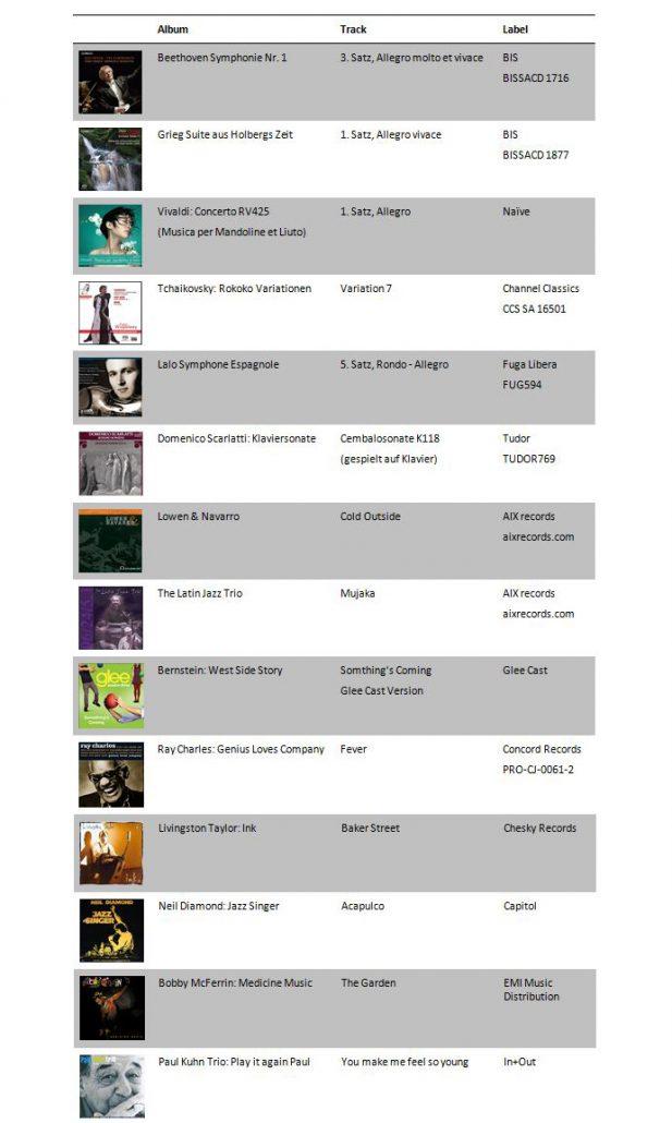 album-liste-compl