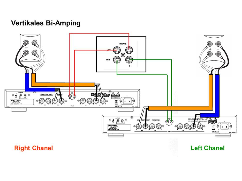 Incredible Ist Bi Wiring Bi Amping Geldverschwendung Oder Echte Wiring Cloud Brecesaoduqqnet